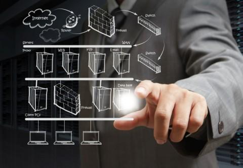 ISO 27001 - Verwaltung der Werte