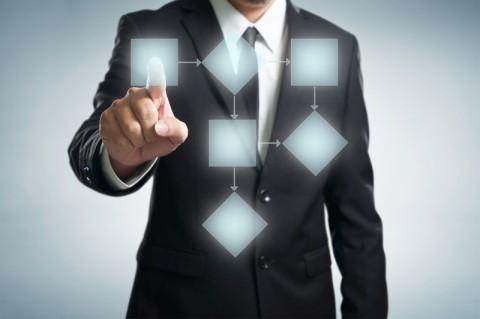 ISO 27022 - Informationssicherheitsprozesse